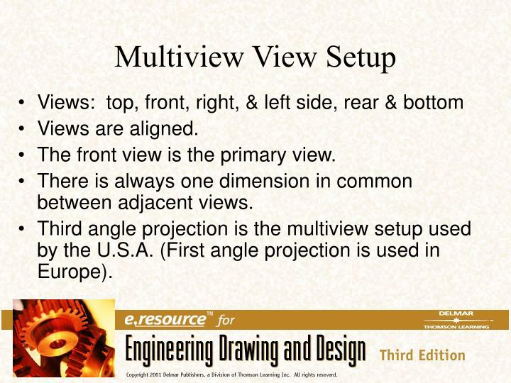 Multiview view setup