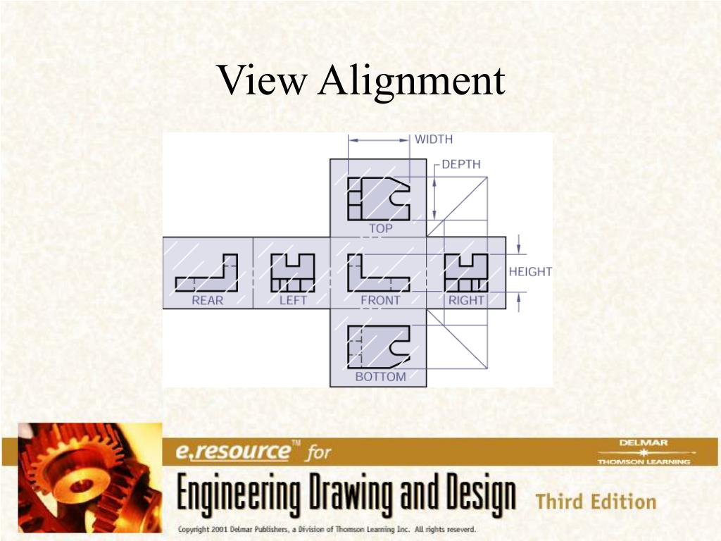 View Alignment