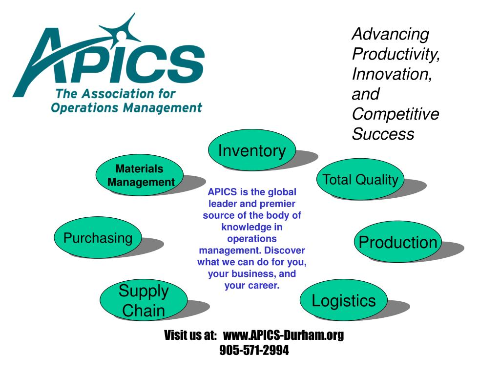 Advancing Productivity, Innovation, and Competitive Success