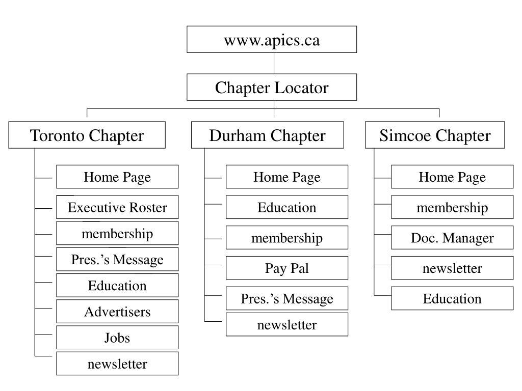 www.apics.ca