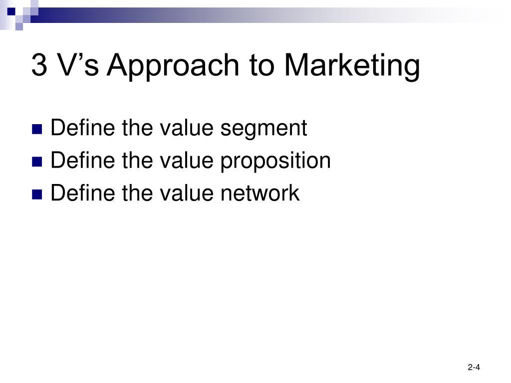 3 V's Approach to Marketing
