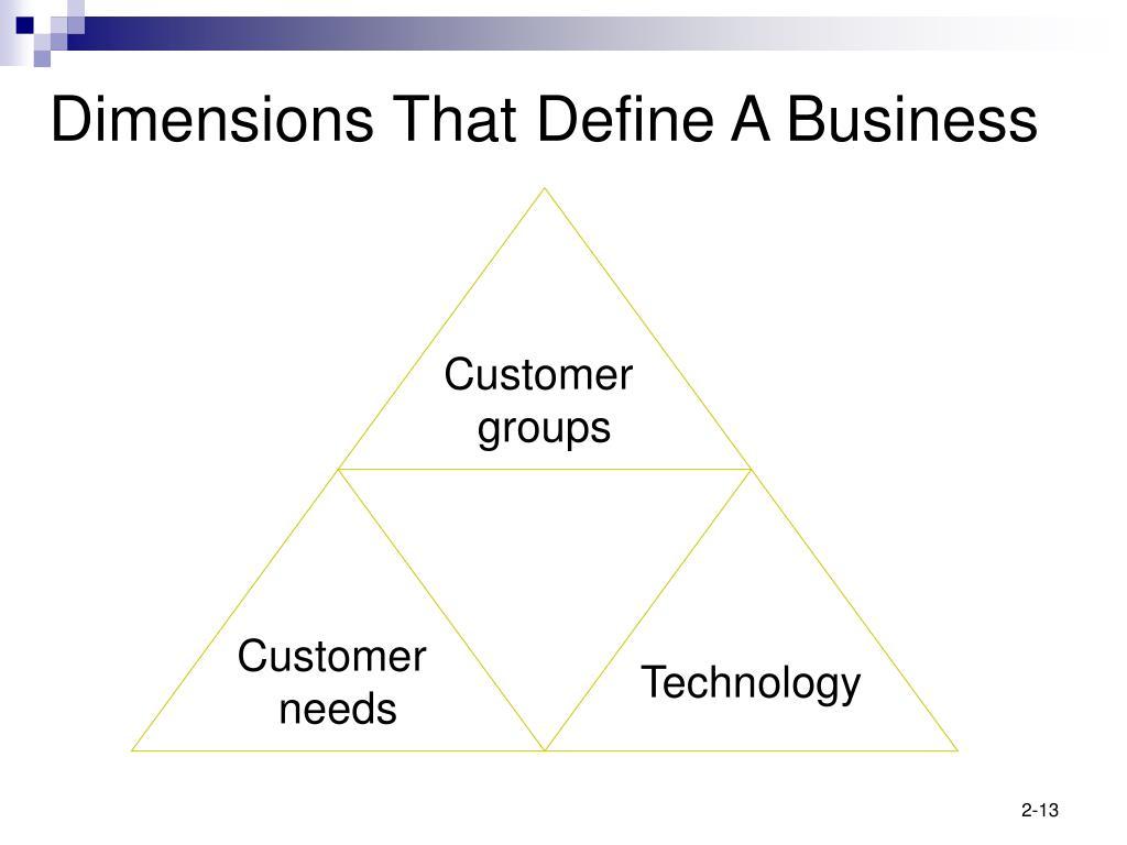 Dimensions That Define A Business