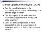 market opportunity analysis moa
