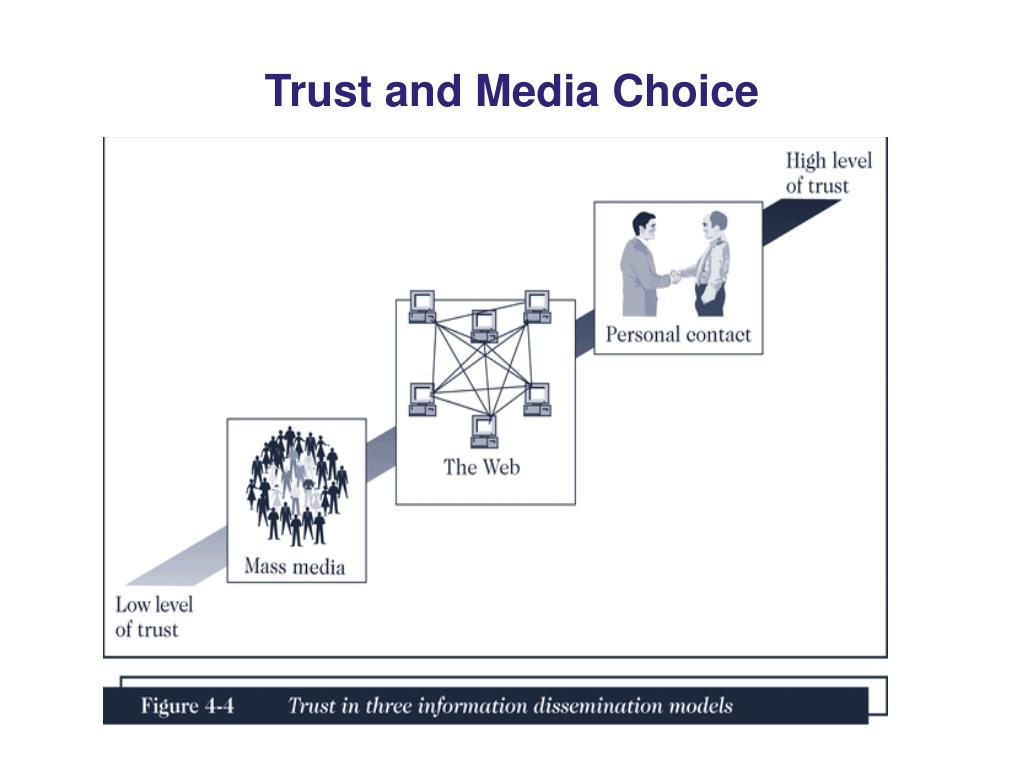 Trust and Media Choice