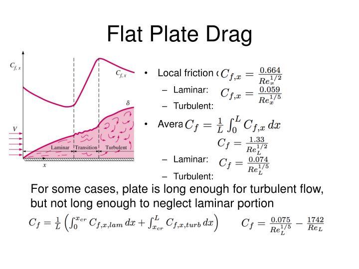 Flat plate drag2