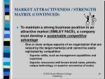 market attractiveness strength matrix continued