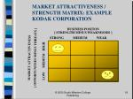 market attractiveness strength matrix example kodak corporation