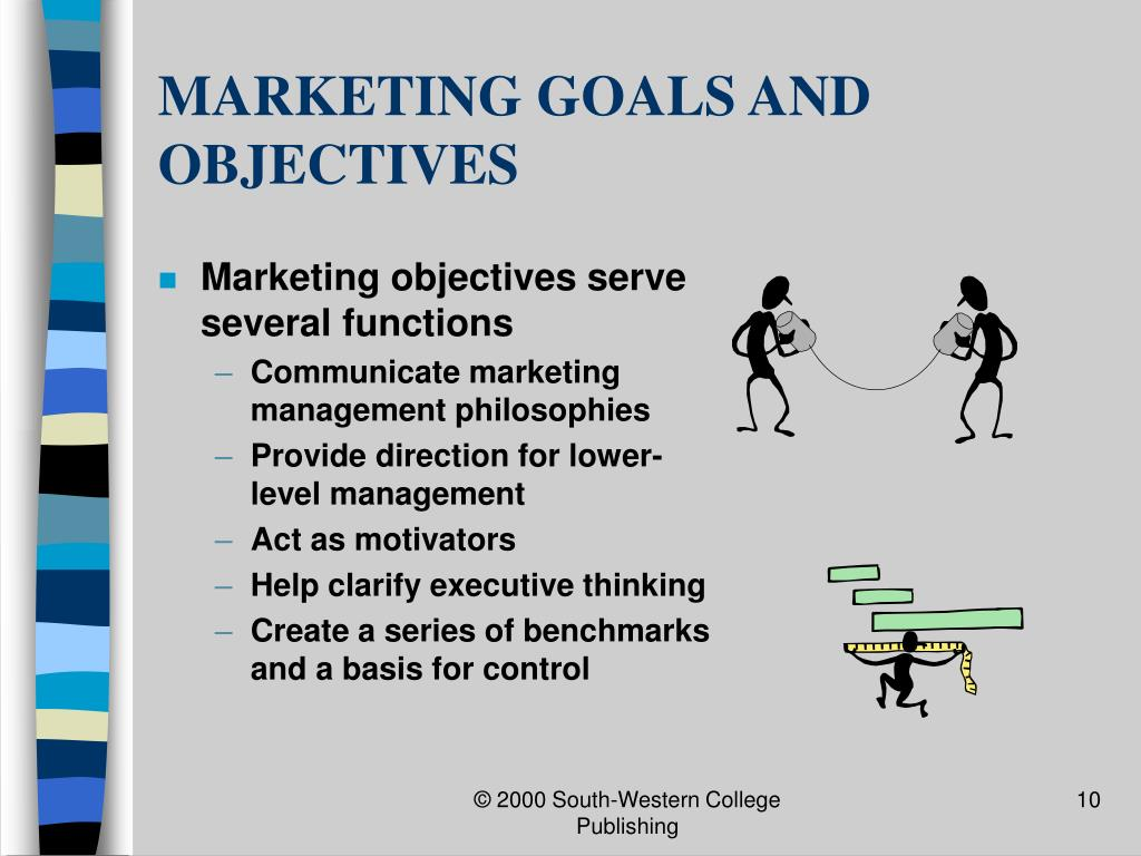 MARKETING GOALS AND OBJECTIVES