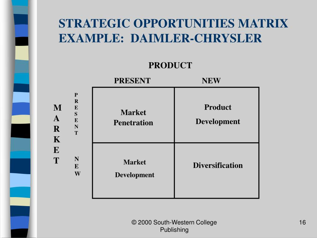 STRATEGIC OPPORTUNITIES MATRIX EXAMPLE:  DAIMLER-CHRYSLER