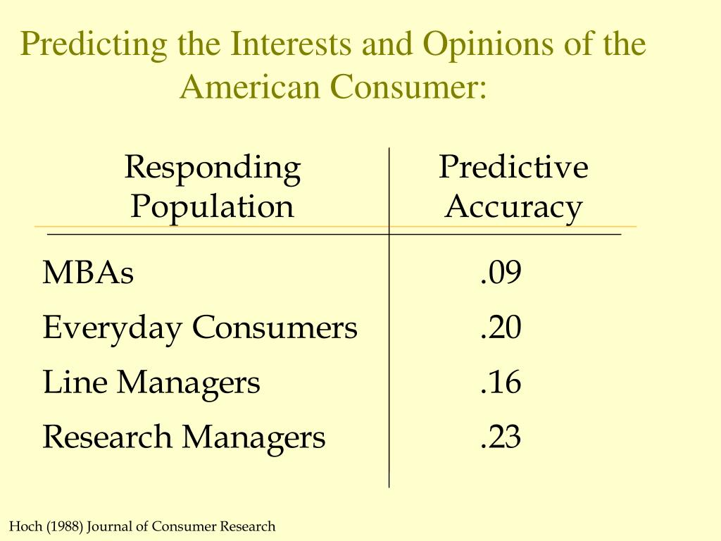 Predicting the Interests and Opinions of the American Consumer: