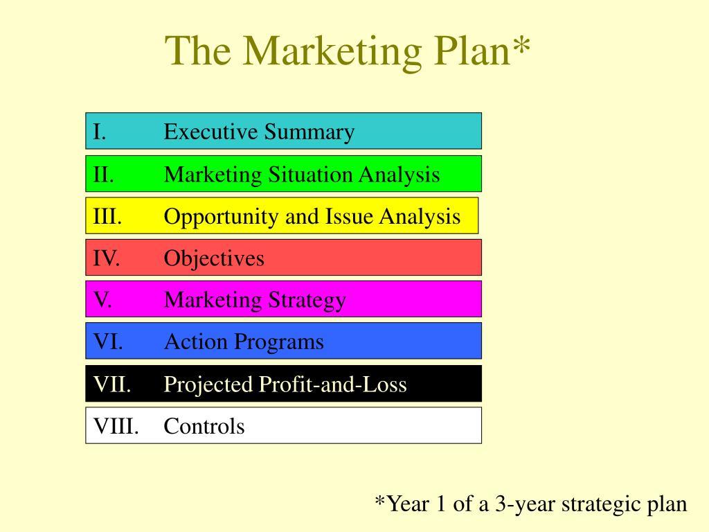 I.Executive Summary