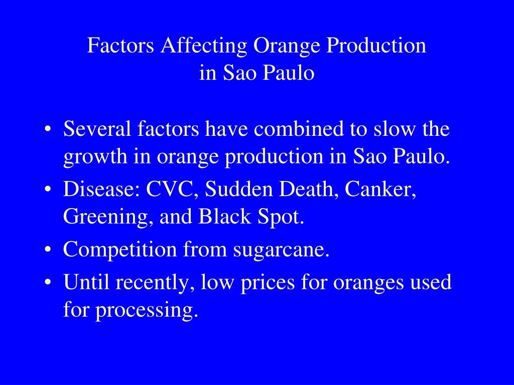 Factors Affecting Orange Production