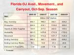 florida oj avail movement and carryout oct sep season