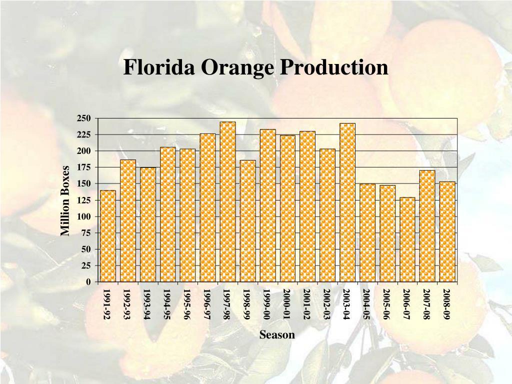 Florida Orange Production