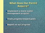 what does our permit require