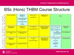 bsc hons thbm course structure