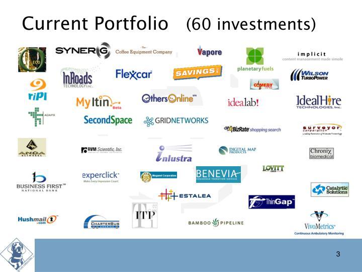 Current portfolio 60 investments