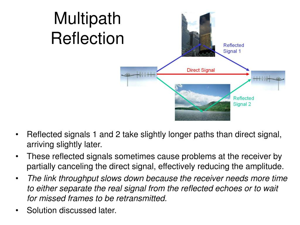 Multipath Reflection