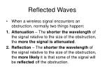 reflected waves