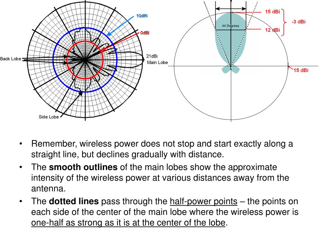 Remember, wireless power does not stop and start exactly along a straight line, but declines gradually with distance.