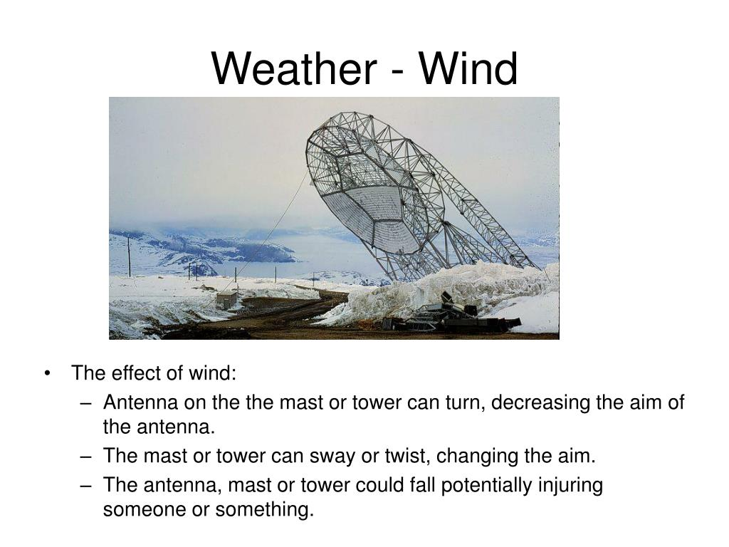 Weather - Wind