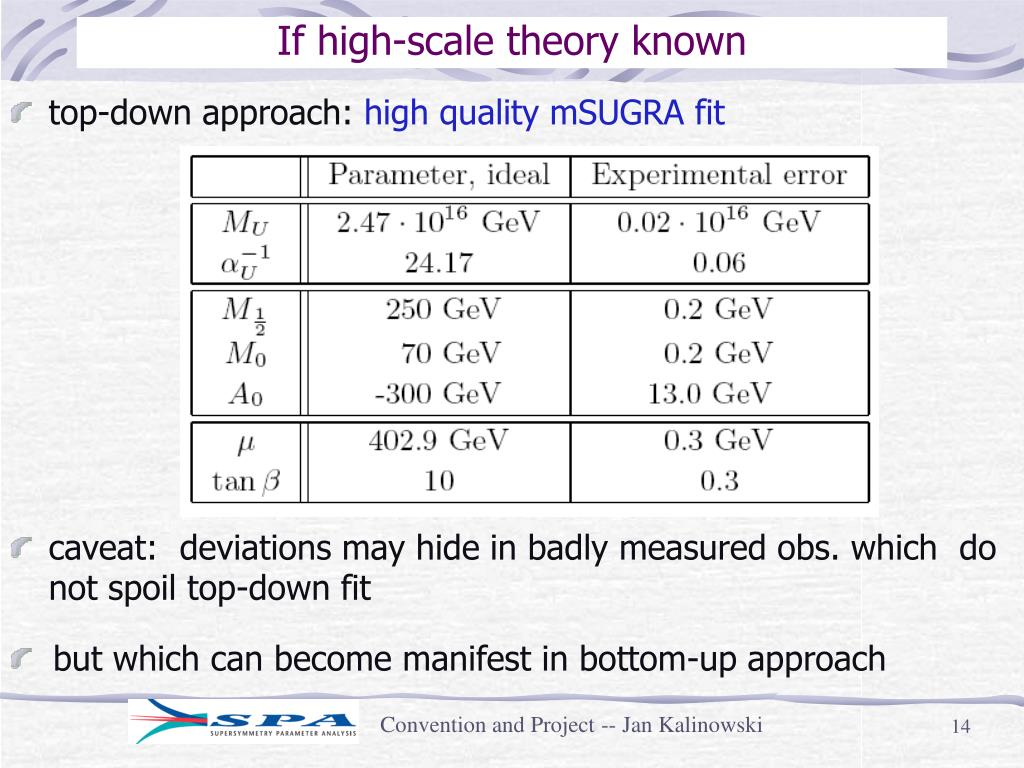 If high-scale theory known