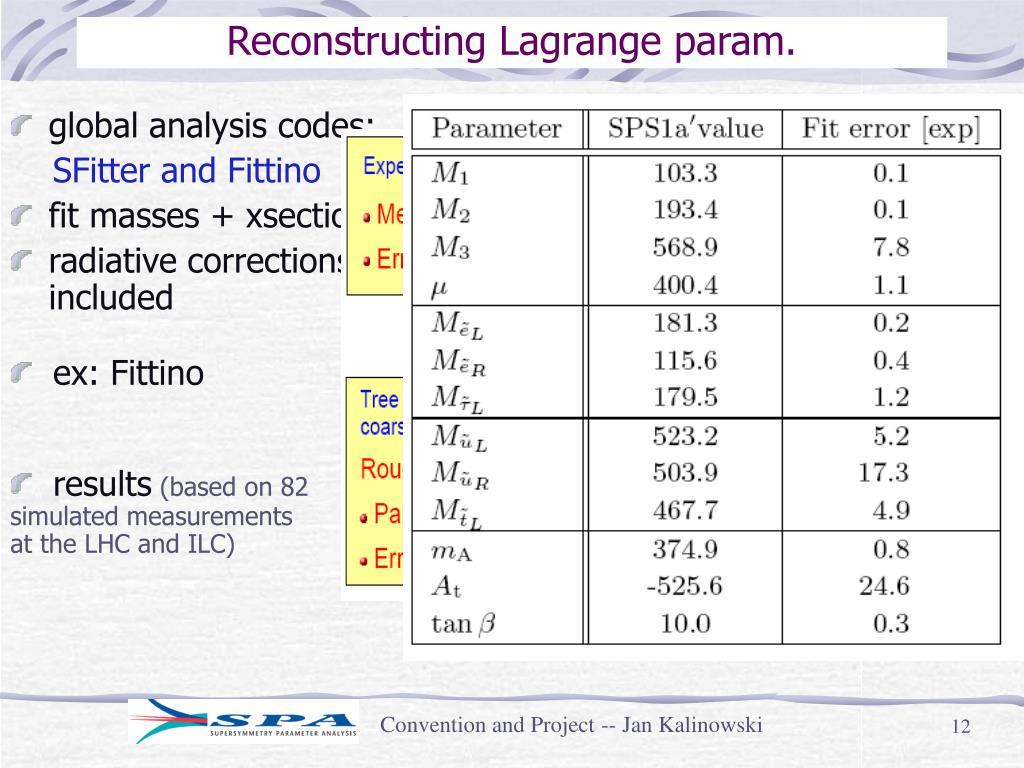 Reconstructing Lagrange param.