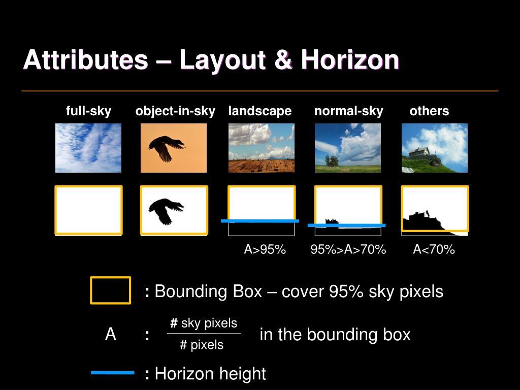 Attributes – Layout & Horizon