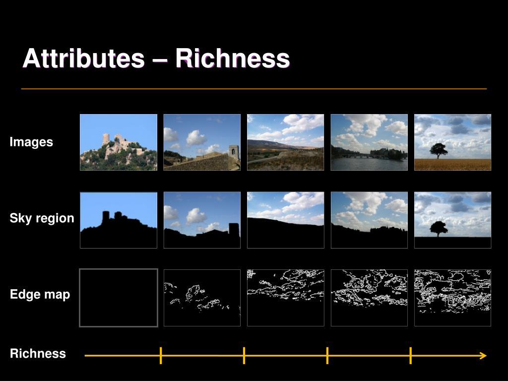 Attributes – Richness