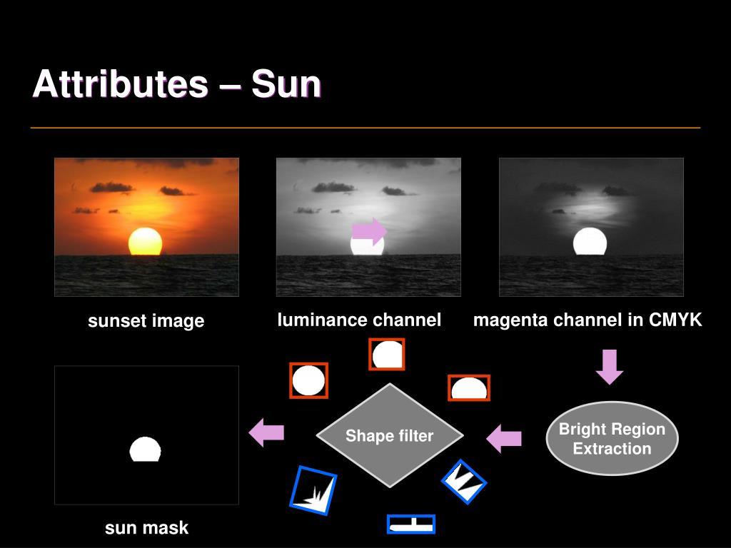 Attributes – Sun