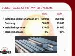 sunset sales of hot water systems