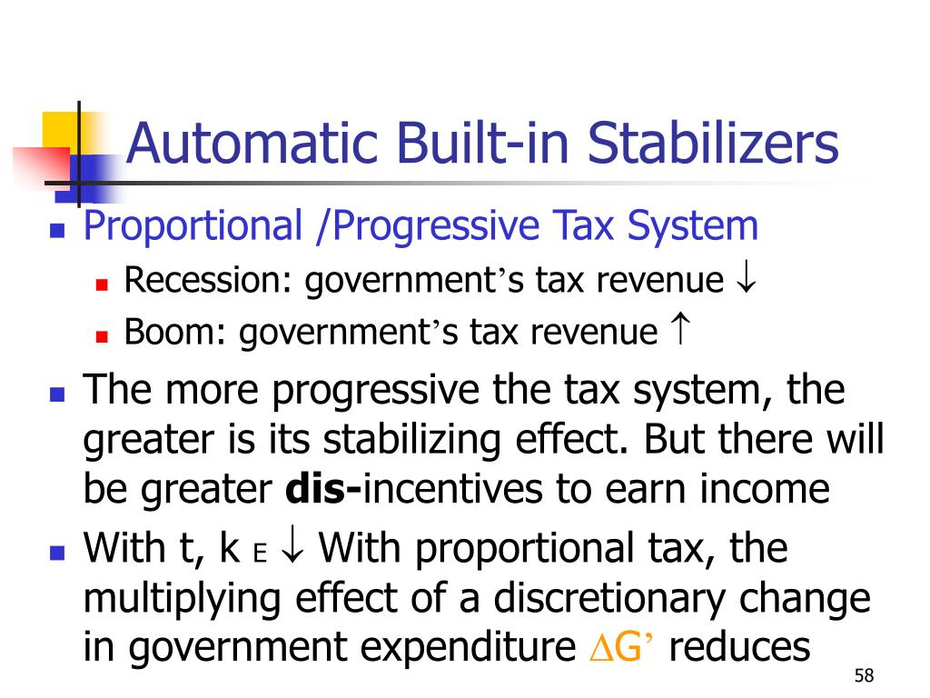 Automatic Built-in Stabilizers