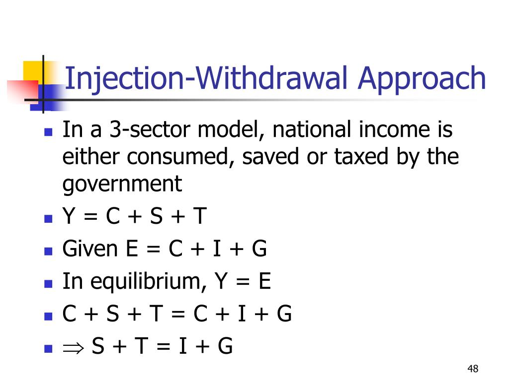 Injection-Withdrawal Approach