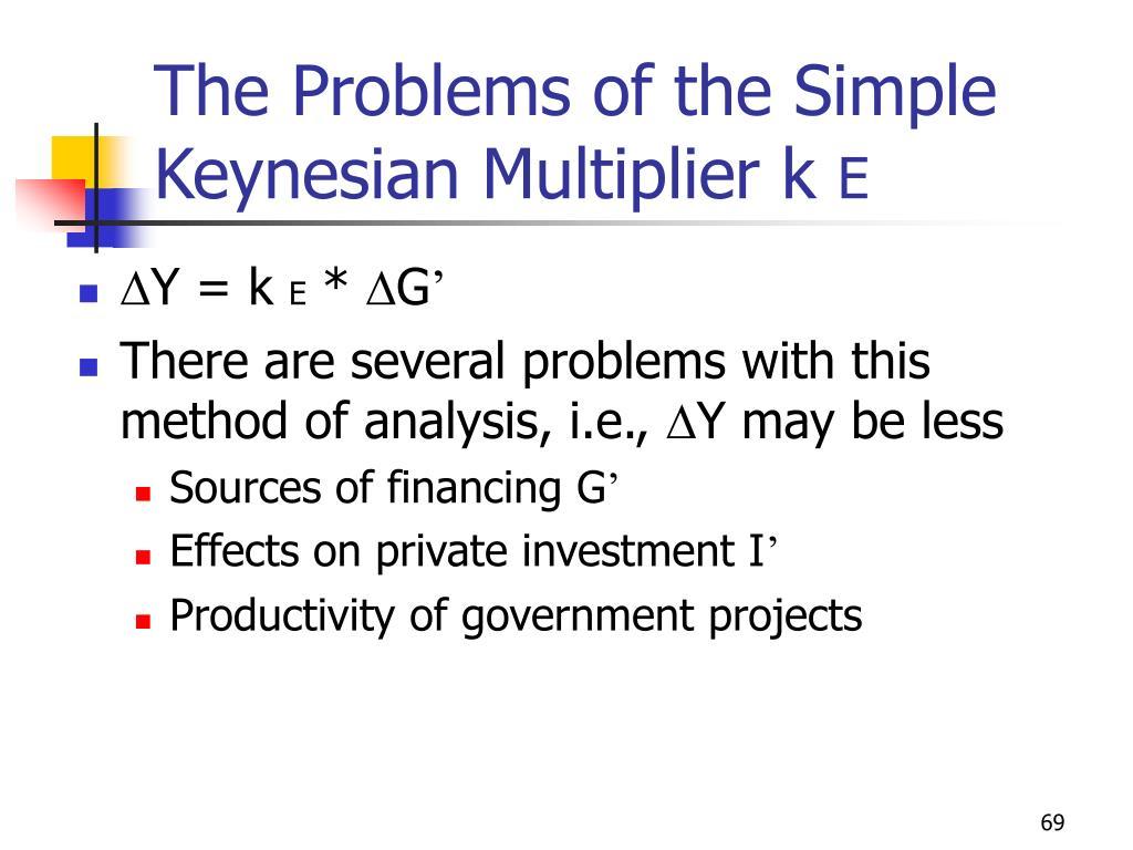 The Problems of the Simple Keynesian Multiplier k