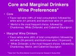 core and marginal drinkers wine preferences