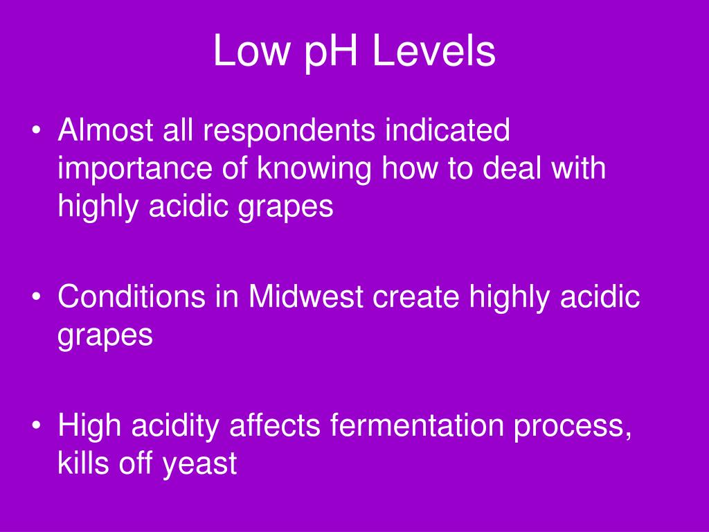 Low pH Levels