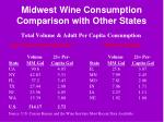 midwest wine consumption comparison with other states