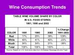 wine consumption trends