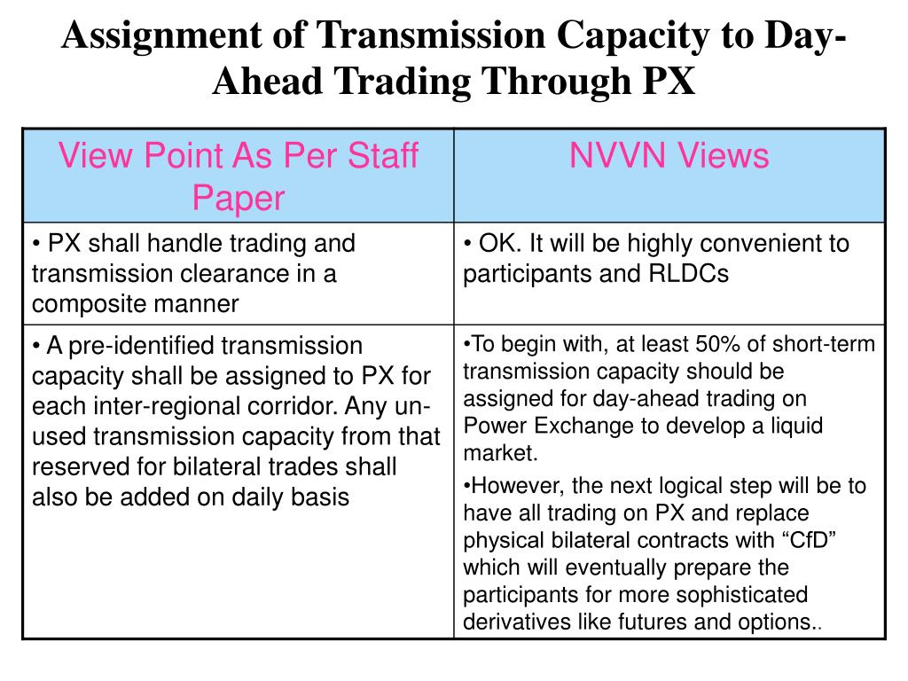 Assignment of Transmission Capacity to Day-Ahead Trading Through PX
