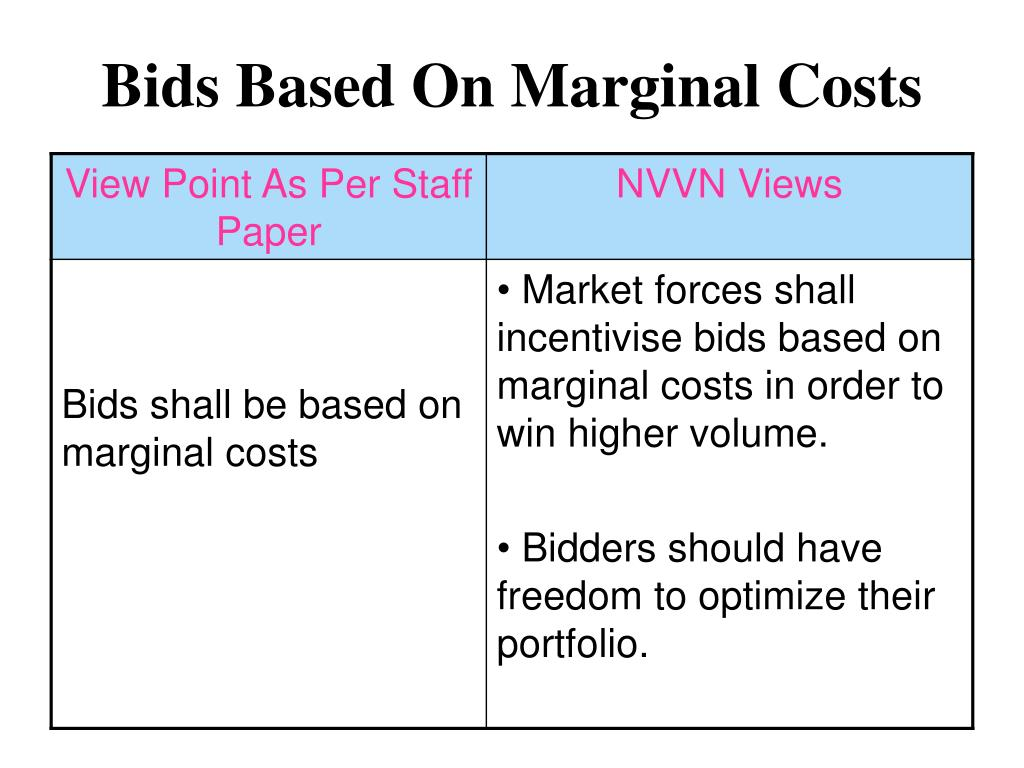Bids Based On Marginal Costs