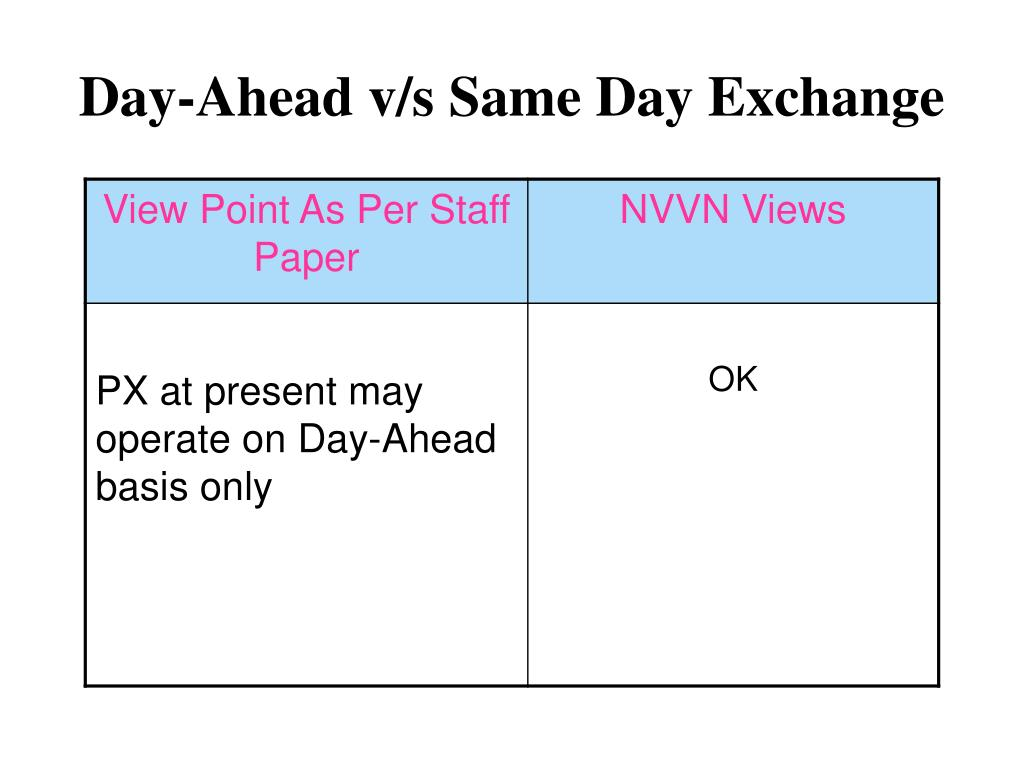 Day-Ahead v/s Same Day Exchange