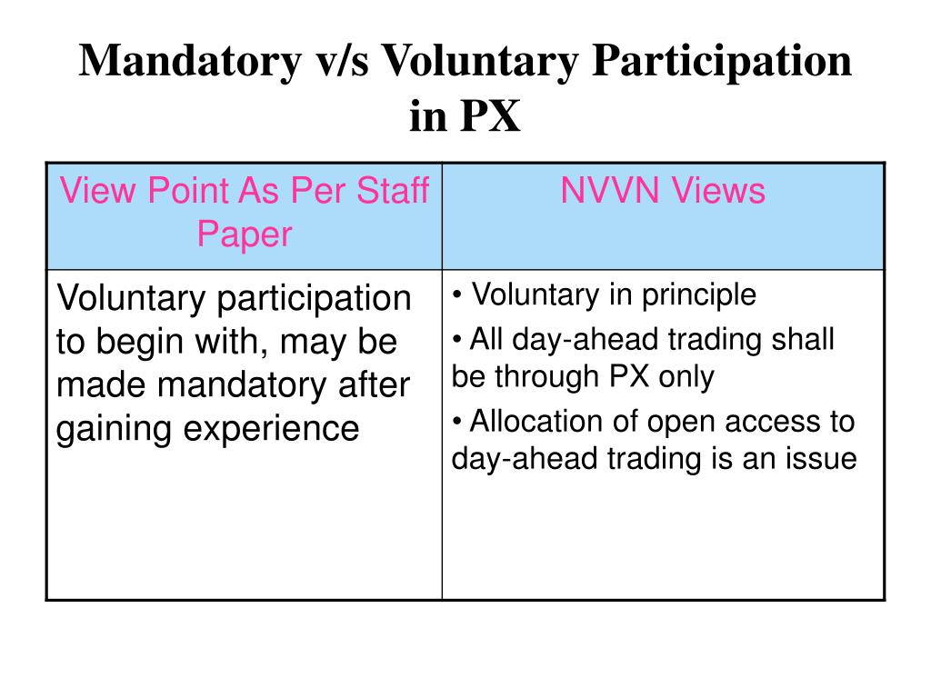 Mandatory v/s Voluntary Participation in PX
