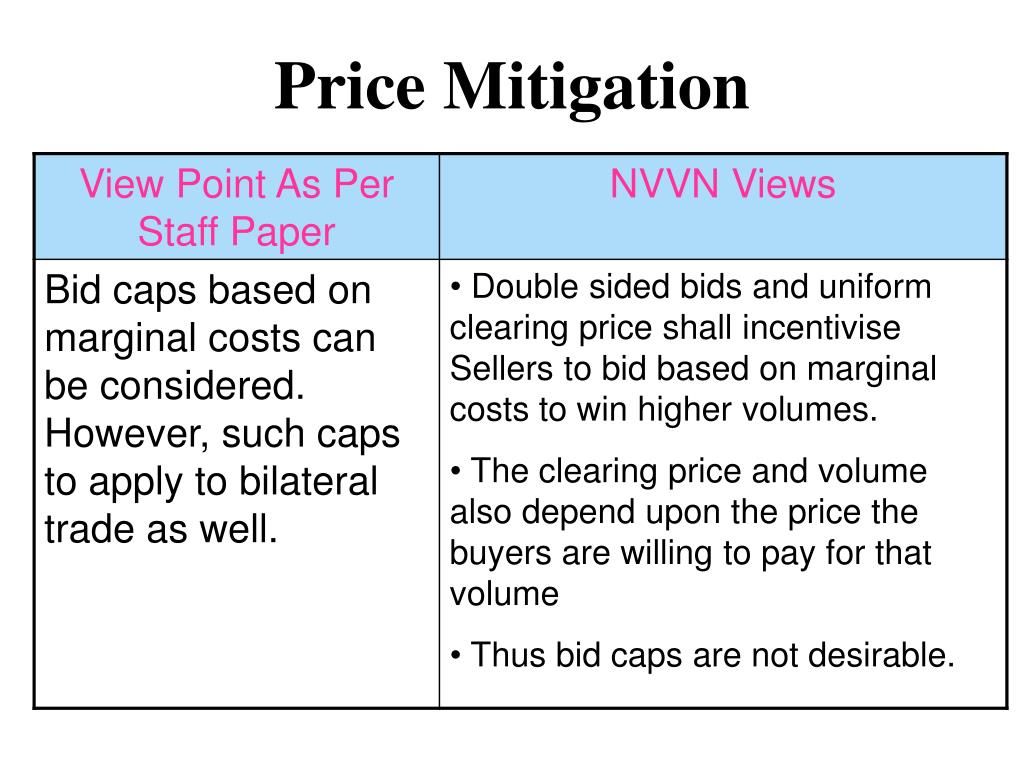 Price Mitigation
