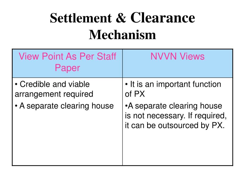 Settlement &