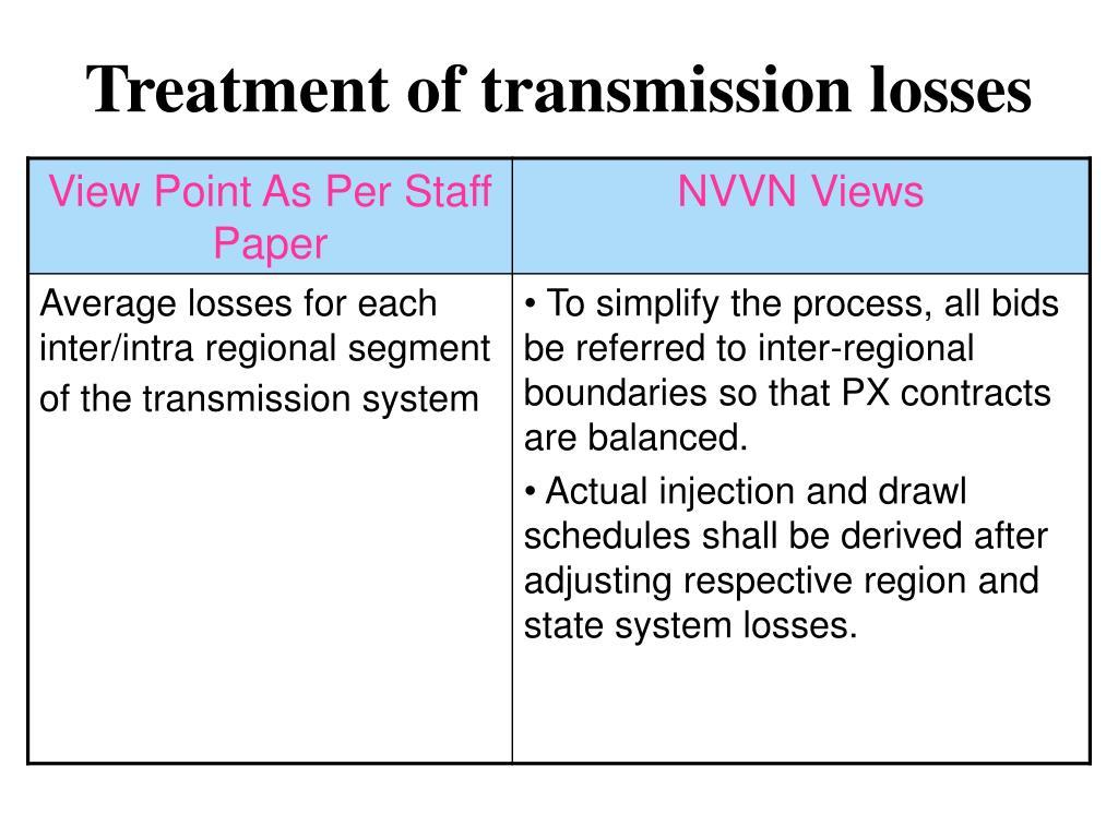 Treatment of transmission losses