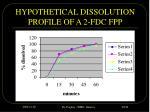 hypothetical dissolution profile of a 2 fdc fpp