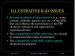 illustrative r d issues