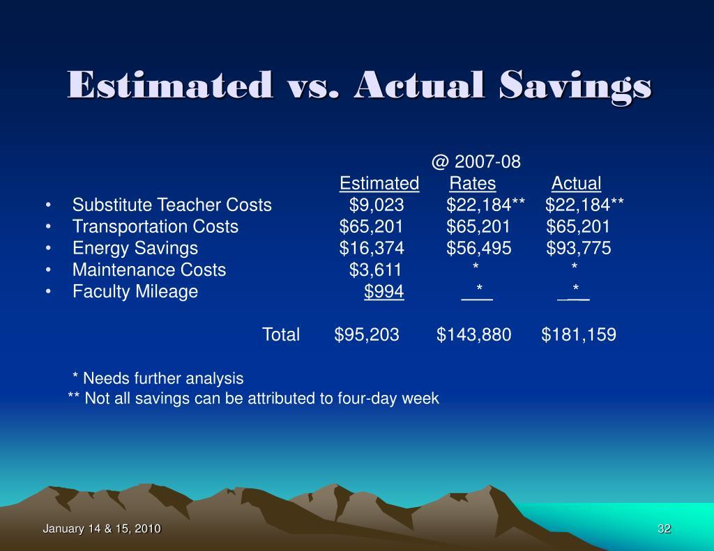 Estimated vs. Actual Savings
