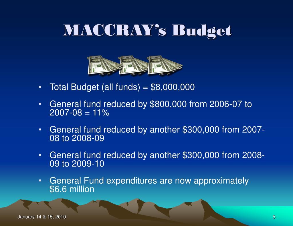MACCRAY's Budget