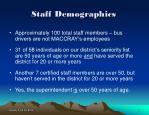 staff demographics
